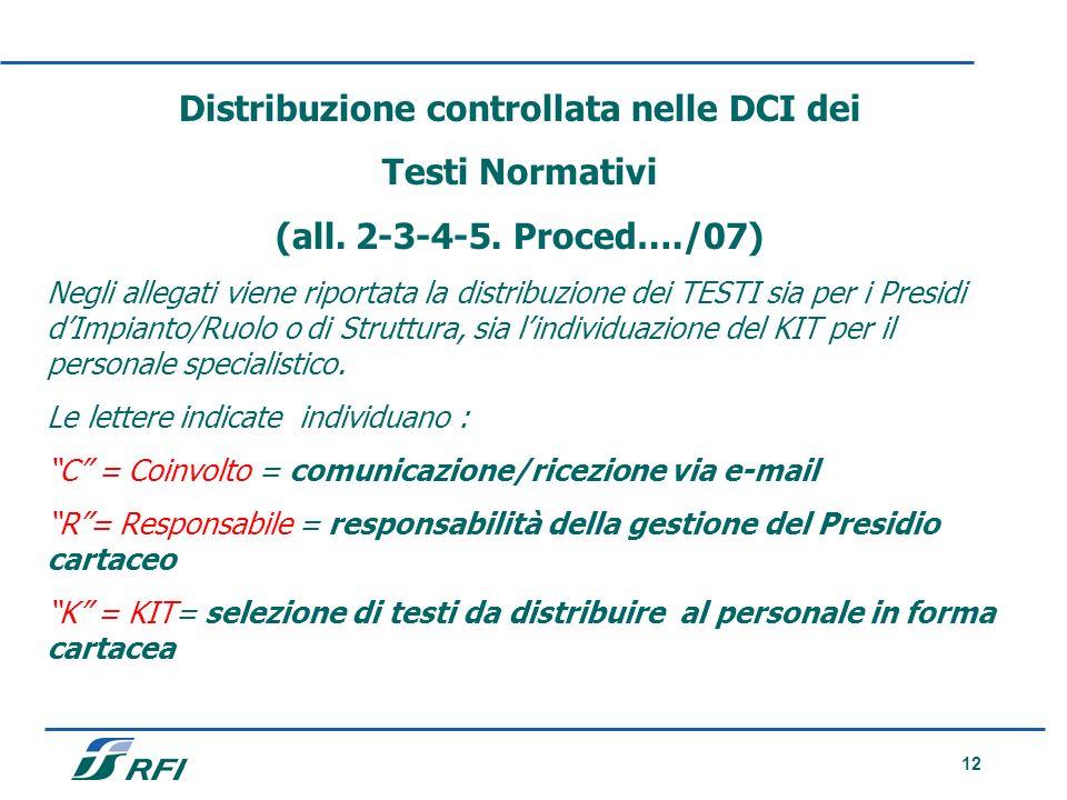 12 Distribuzione controllata nelle DCI dei Testi Normativi (all. 2-3-4-5. Proced…./07) Negli allegati viene riportata la distribuzione dei TESTI sia p