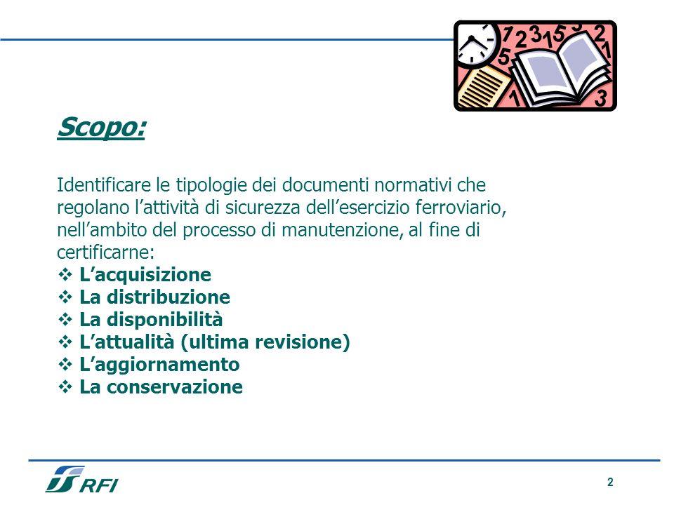 2 Scopo: Identificare le tipologie dei documenti normativi che regolano lattività di sicurezza dellesercizio ferroviario, nellambito del processo di m