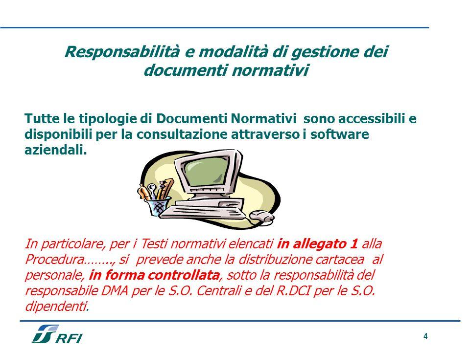 4 Responsabilità e modalità di gestione dei documenti normativi Tutte le tipologie di Documenti Normativi sono accessibili e disponibili per la consul