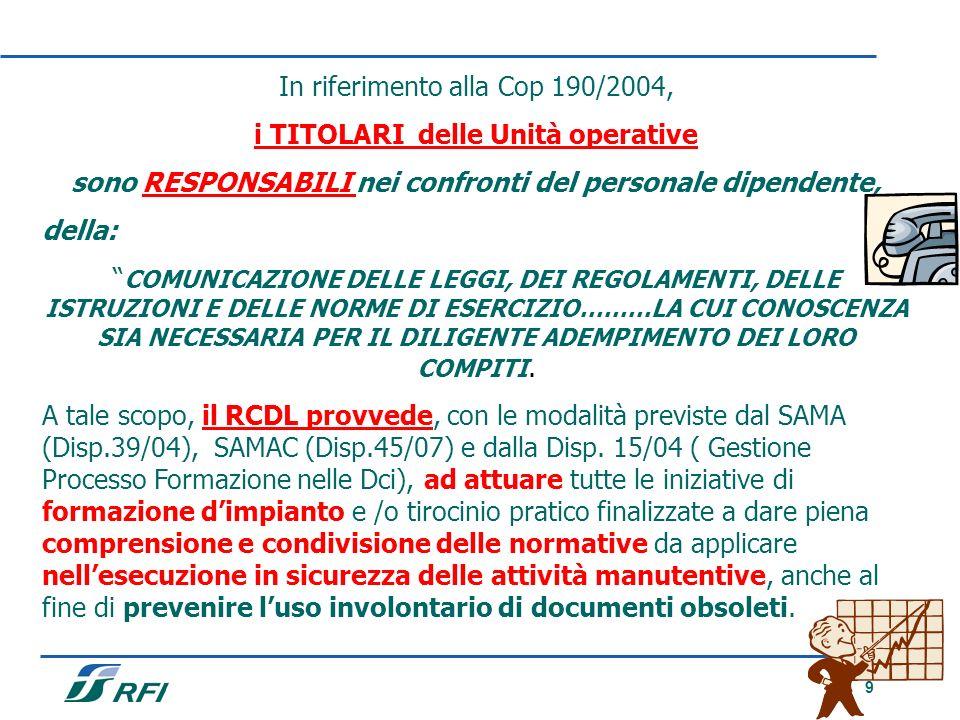 9 In riferimento alla Cop 190/2004, i TITOLARI delle Unità operative sono RESPONSABILI nei confronti del personale dipendente, della: COMUNICAZIONE DE