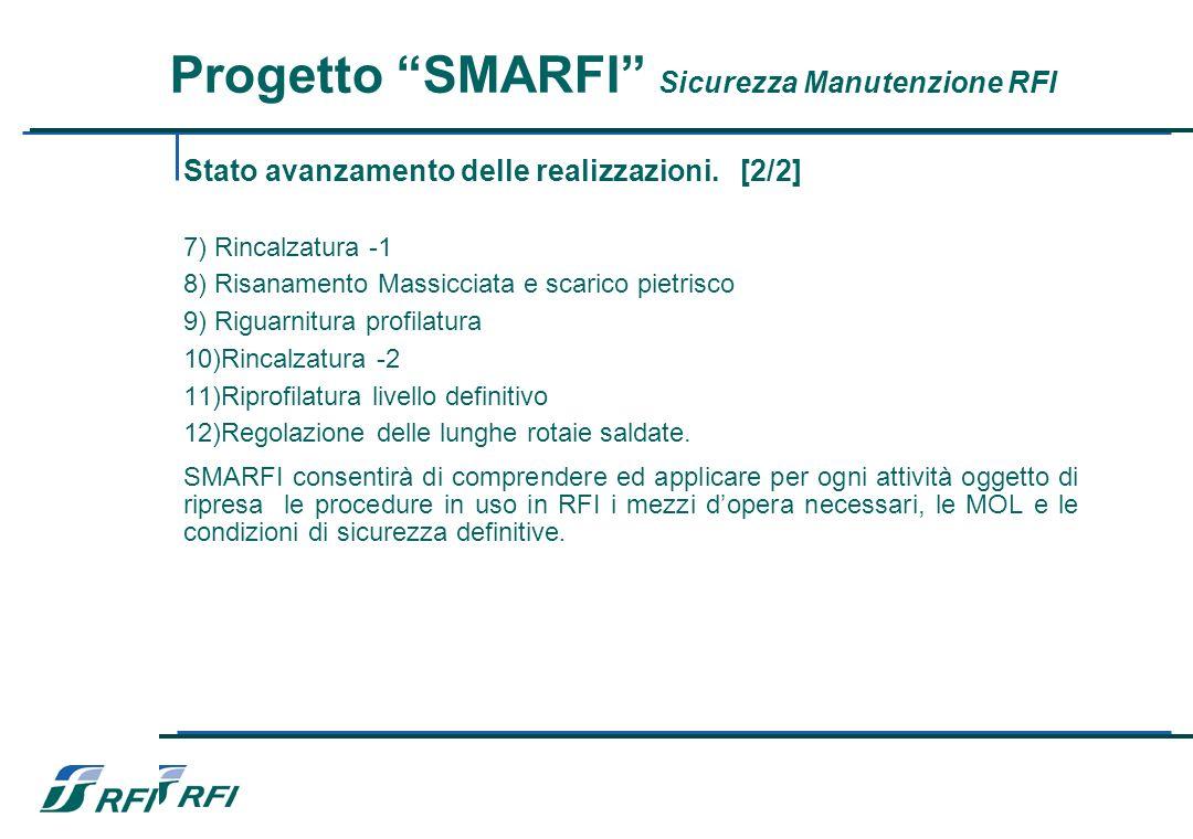 Progetto SMARFI Sicurezza Manutenzione RFI Stato avanzamento delle realizzazioni.