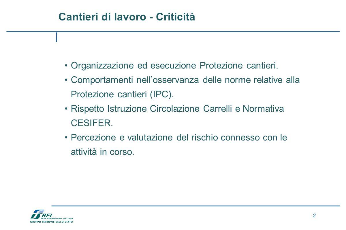 2 Cantieri di lavoro - Criticità Organizzazione ed esecuzione Protezione cantieri. Comportamenti nellosservanza delle norme relative alla Protezione c