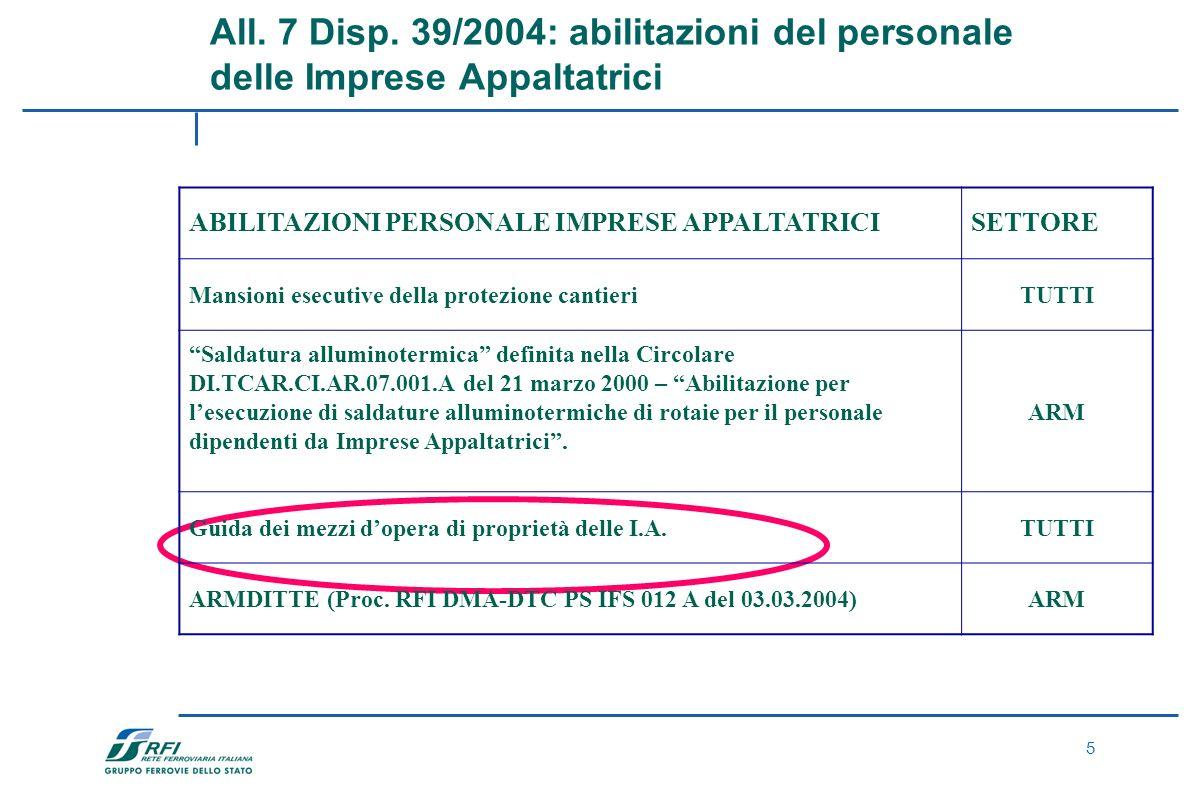 5 All. 7 Disp. 39/2004: abilitazioni del personale delle Imprese Appaltatrici ABILITAZIONI PERSONALE IMPRESE APPALTATRICISETTORE Mansioni esecutive de