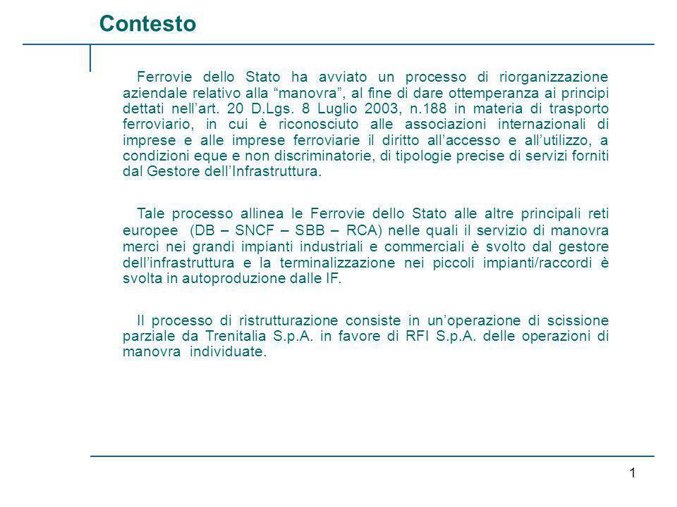 RFI /TRENITALIA Progetto scissione manovra Roma, 18 aprile 2007 (incontro con OO.SS. Nazionali)