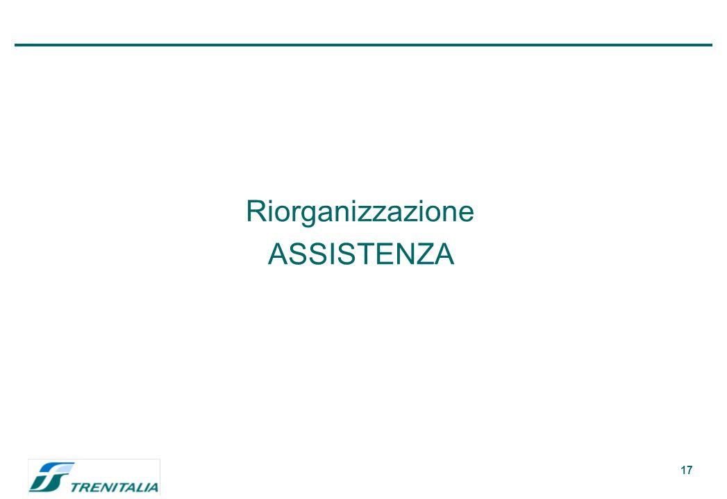 17 Riorganizzazione ASSISTENZA