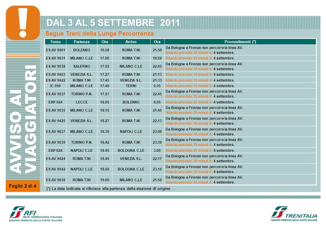 Foglio 3 di 4 DAL 3 AL 5 SETTEMBRE 2011 TrenoPartenzaOraArrivoOraProvvedimenti (*) ES AV 9639MILANO C.LE19.00ROMA T.NI21.59 Da Bologna a Firenze non percorre la linea AV.