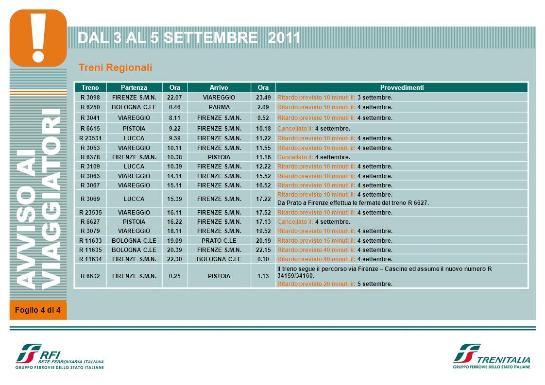 Foglio 4 di 4 TrenoPartenzaOraArrivoOraProvvedimenti R 3098FIRENZE S.M.N.22.07VIAREGGIO23.49Ritardo previsto 10 minuti il: 3 settembre.