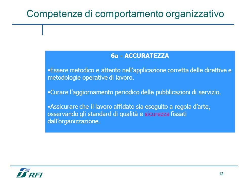 12 6a - ACCURATEZZA Essere metodico e attento nellapplicazione corretta delle direttive e metodologie operative di lavoro. Curare laggiornamento perio