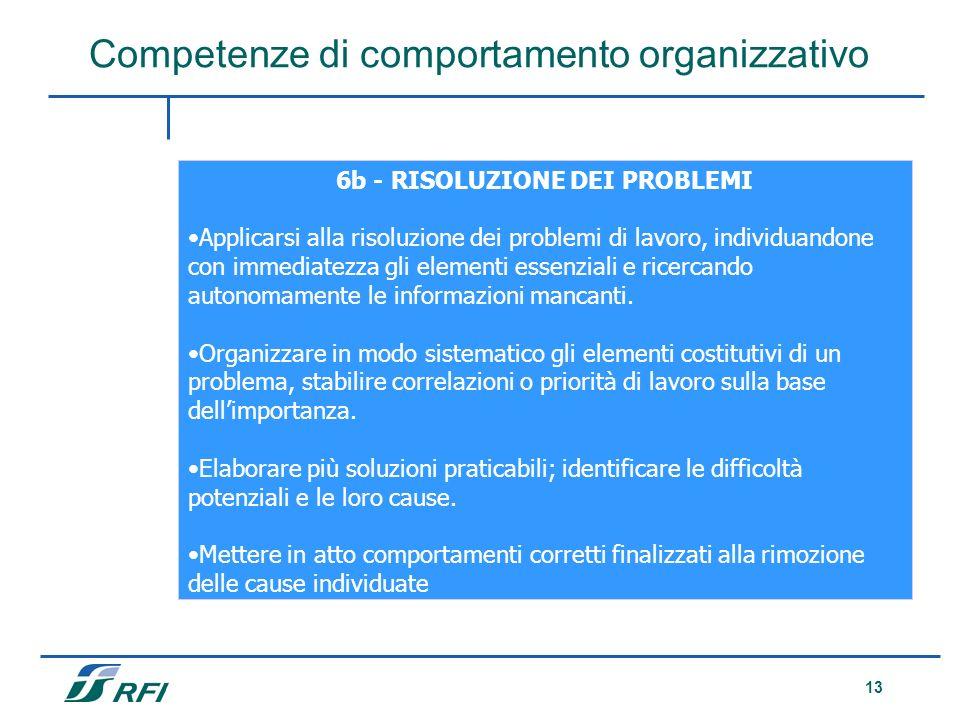 13 6b - RISOLUZIONE DEI PROBLEMI Applicarsi alla risoluzione dei problemi di lavoro, individuandone con immediatezza gli elementi essenziali e ricerca