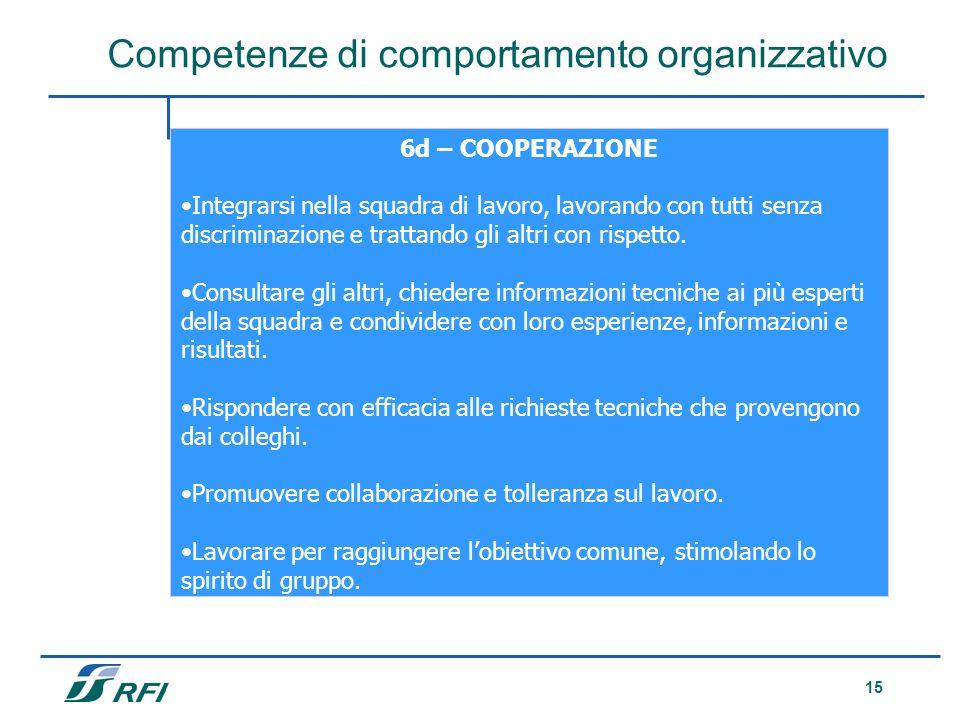 15 6d – COOPERAZIONE Integrarsi nella squadra di lavoro, lavorando con tutti senza discriminazione e trattando gli altri con rispetto. Consultare gli