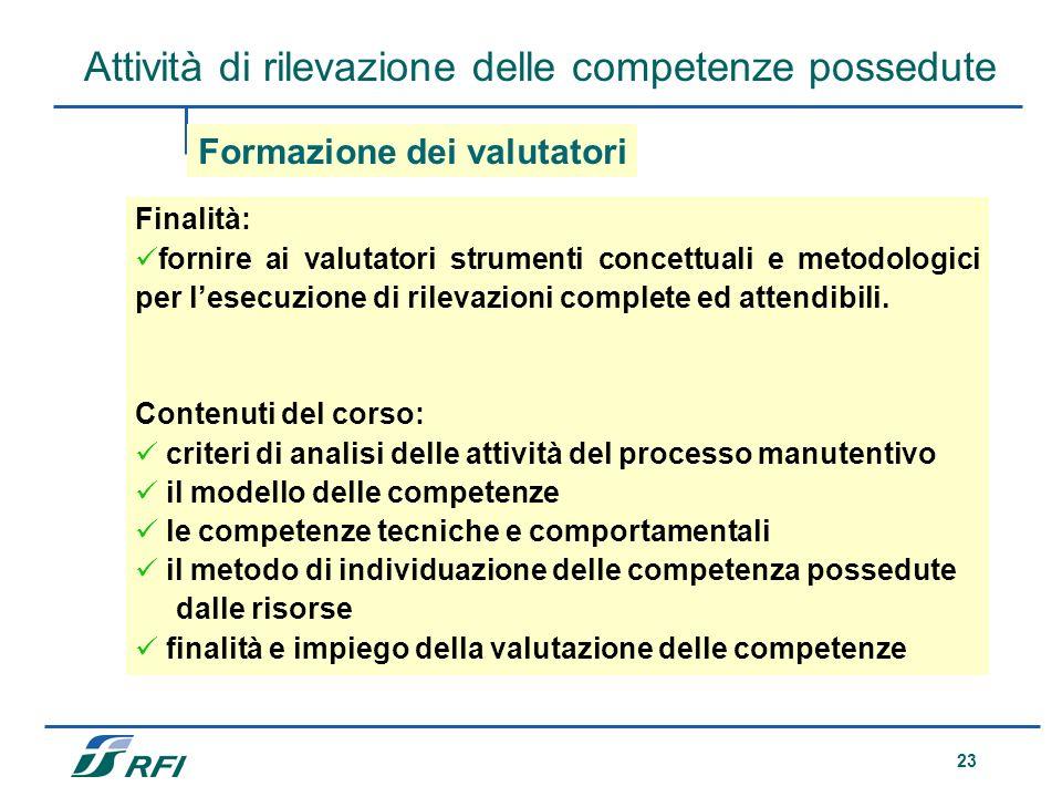 23 Formazione dei valutatori Finalità: fornire ai valutatori strumenti concettuali e metodologici per lesecuzione di rilevazioni complete ed attendibi