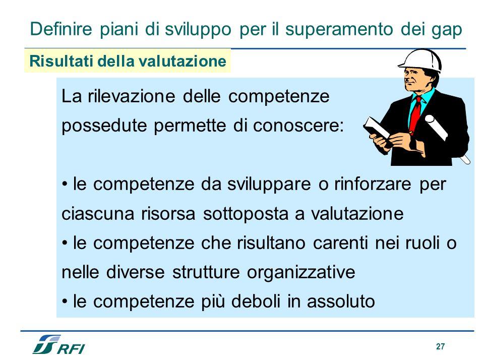 27 Definire piani di sviluppo per il superamento dei gap La rilevazione delle competenze possedute permette di conoscere: le competenze da sviluppare