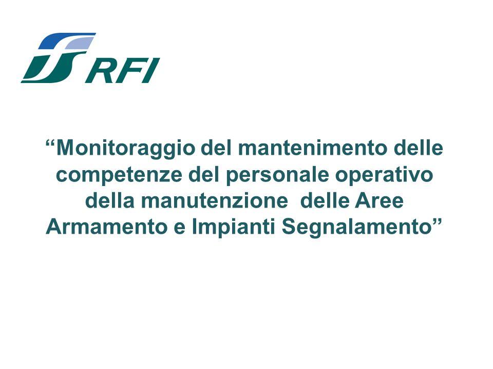 3 Monitoraggio del mantenimento delle competenze del personale operativo della manutenzione delle Aree Armamento e Impianti Segnalamento