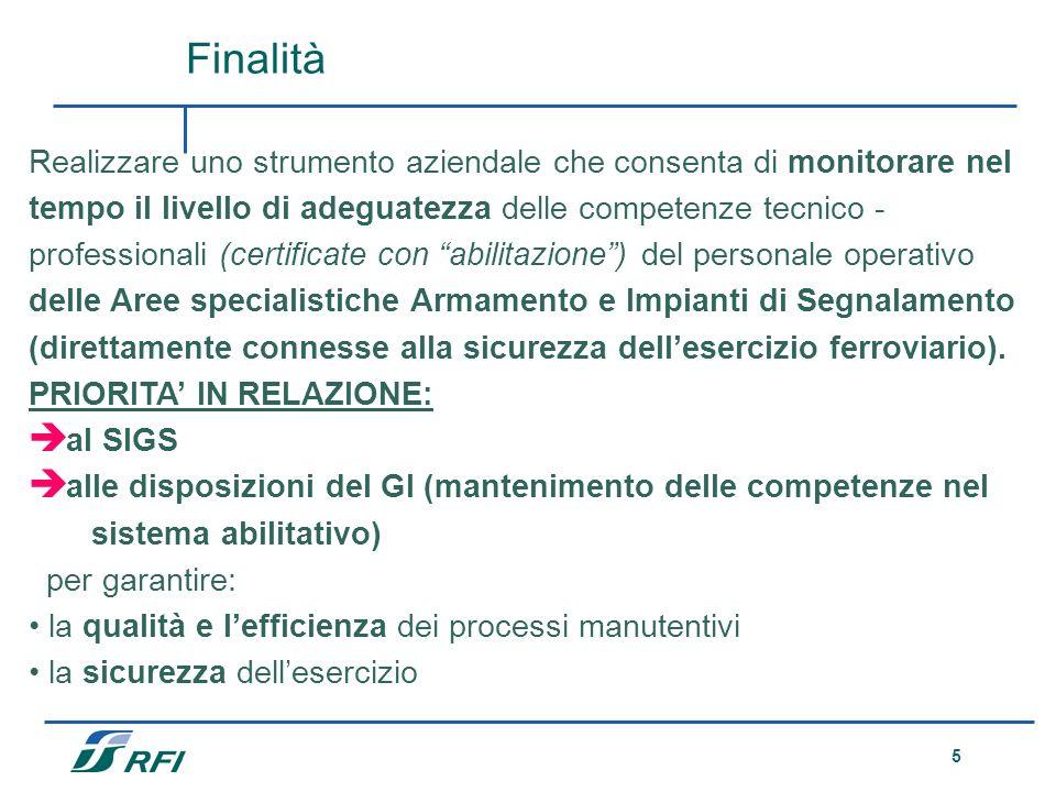5 Realizzare uno strumento aziendale che consenta di monitorare nel tempo il livello di adeguatezza delle competenze tecnico - professionali (certific