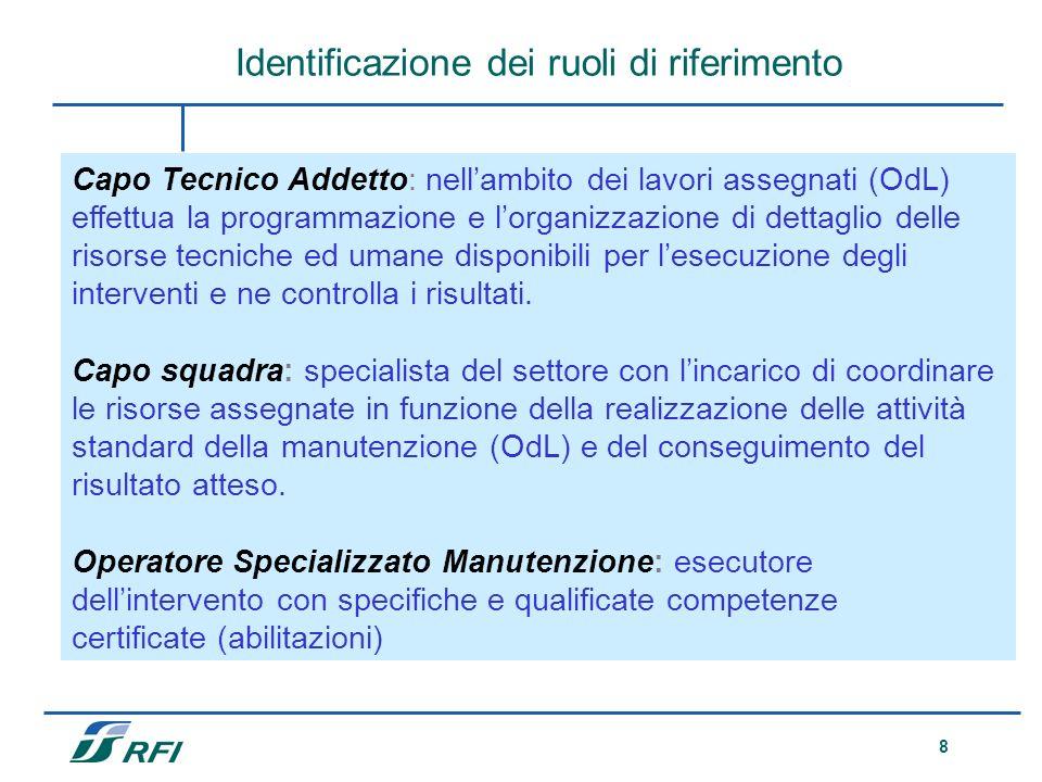 8 Descrizioni dei ruoli Capo Tecnico Addetto: nellambito dei lavori assegnati (OdL) effettua la programmazione e lorganizzazione di dettaglio delle ri