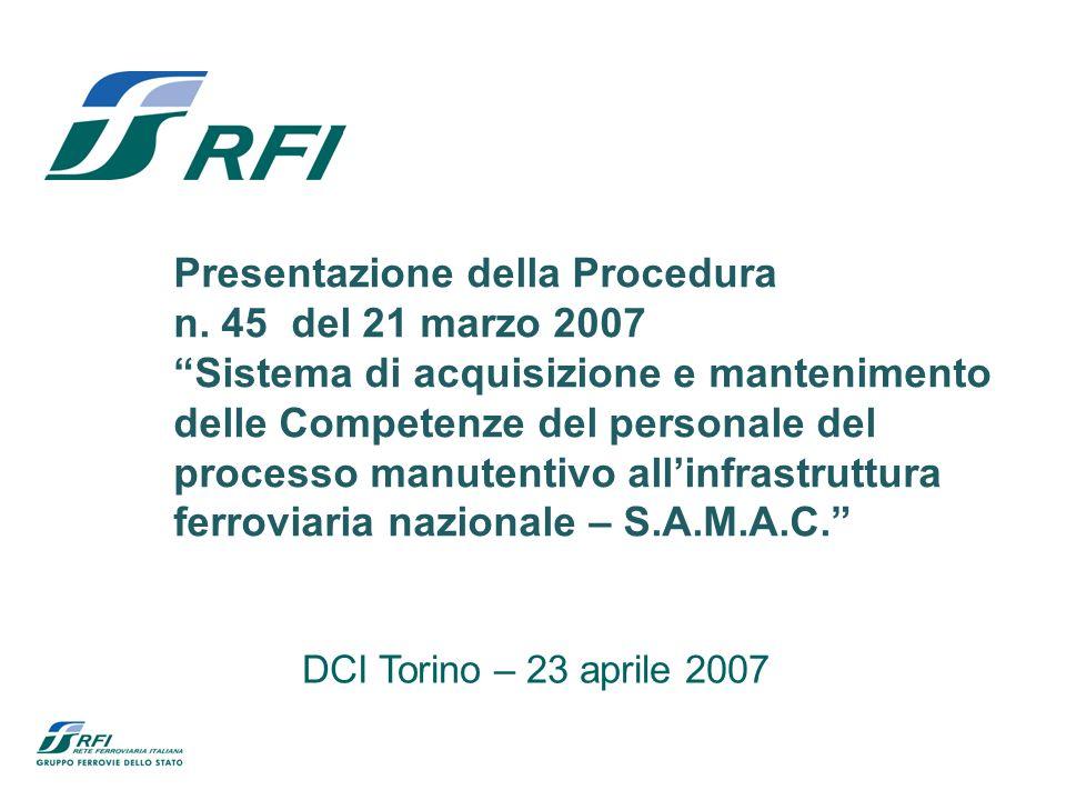 23 aprile 2007 DCI Torino – 23 aprile 2007 Presentazione della Procedura n. 45 del 21 marzo 2007 Sistema di acquisizione e mantenimento delle Competen