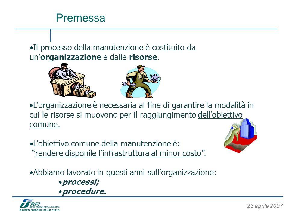 23 aprile 2007 Premessa Il processo della manutenzione è costituito da unorganizzazione e dalle risorse. Lorganizzazione è necessaria al fine di garan