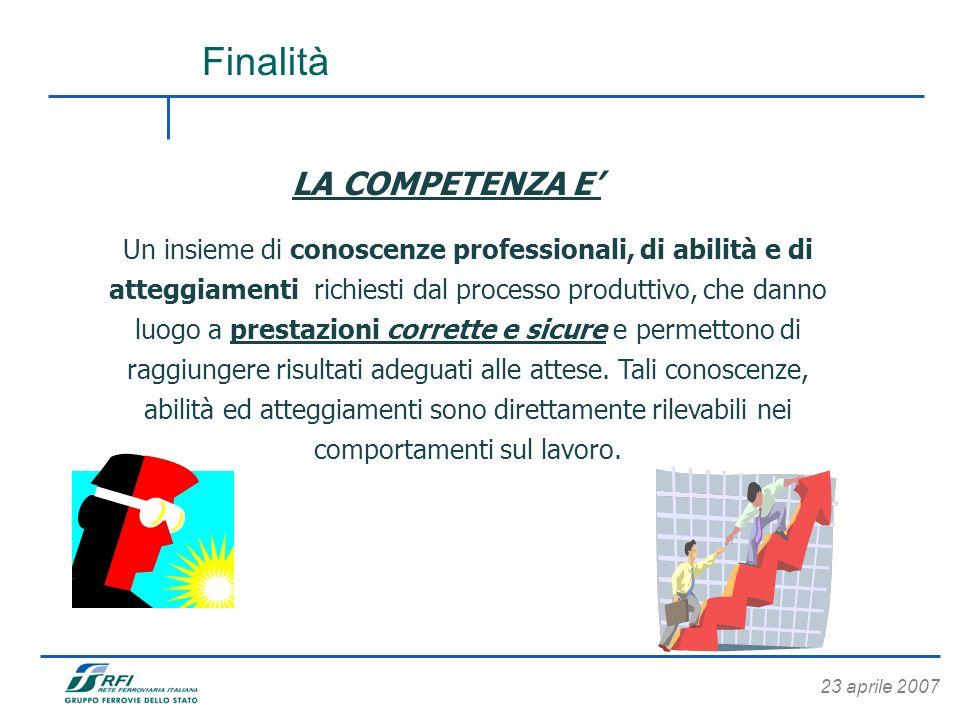 23 aprile 2007 Un insieme di conoscenze professionali, di abilità e di atteggiamenti richiesti dal processo produttivo, che danno luogo a prestazioni