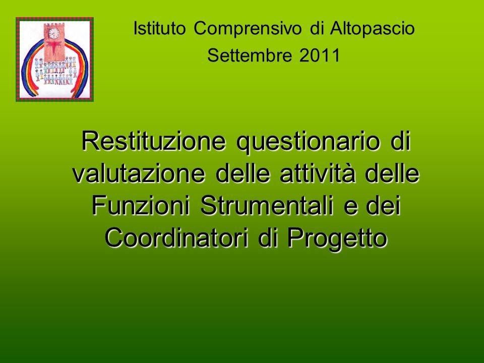 Restituzione questionario di valutazione delle attività delle Funzioni Strumentali e dei Coordinatori di Progetto Istituto Comprensivo di Altopascio S