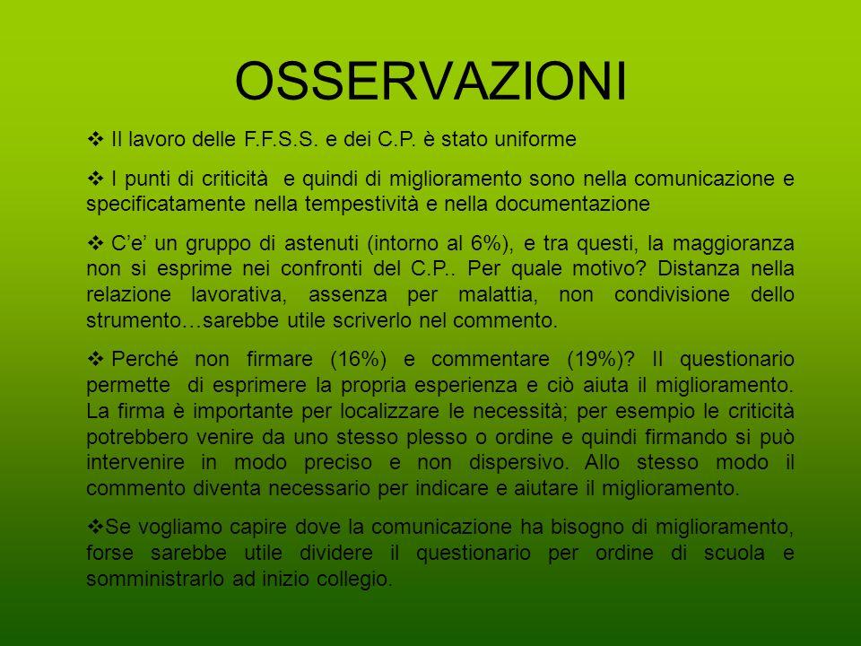 OSSERVAZIONI Il lavoro delle F.F.S.S. e dei C.P. è stato uniforme I punti di criticità e quindi di miglioramento sono nella comunicazione e specificat