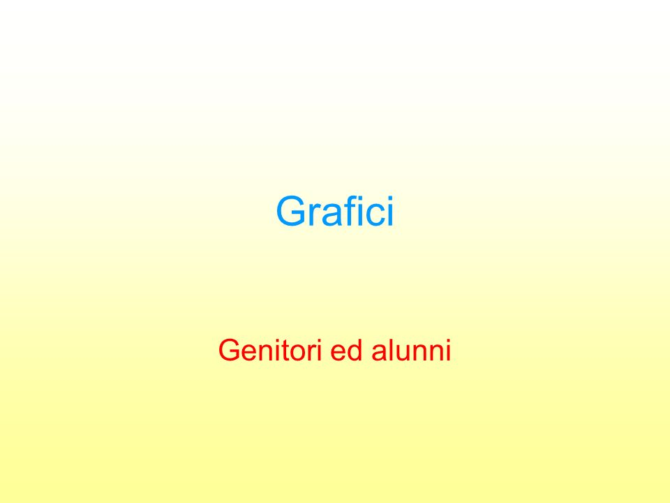 Grafici Genitori ed alunni