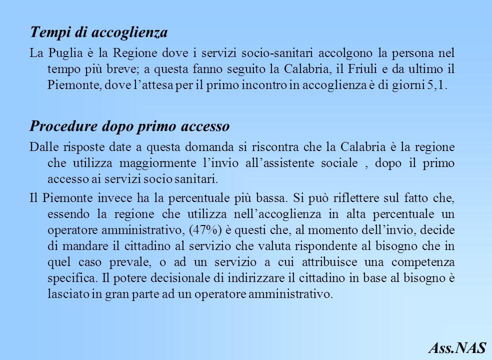 Tempi di accoglienza La Puglia è la Regione dove i servizi socio-sanitari accolgono la persona nel tempo più breve; a questa fanno seguito la Calabria, il Friuli e da ultimo il Piemonte, dove lattesa per il primo incontro in accoglienza è di giorni 5,1.