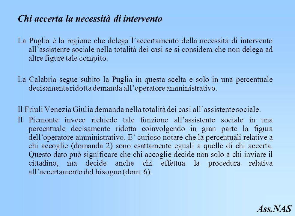 Chi accerta la necessità di intervento La Puglia è la regione che delega laccertamento della necessità di intervento allassistente sociale nella totalità dei casi se si considera che non delega ad altre figure tale compito.