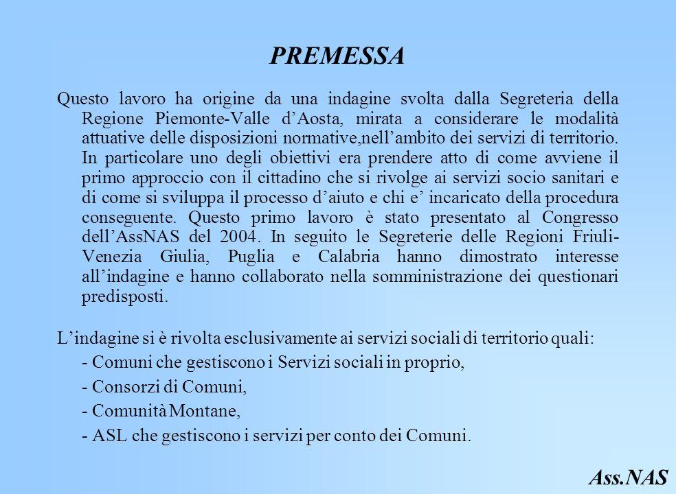 PREMESSA Questo lavoro ha origine da una indagine svolta dalla Segreteria della Regione Piemonte-Valle dAosta, mirata a considerare le modalità attuative delle disposizioni normative,nellambito dei servizi di territorio.
