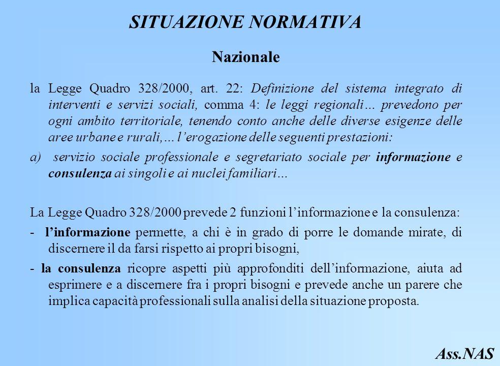 SITUAZIONE NORMATIVA Nazionale la Legge Quadro 328/2000, art.