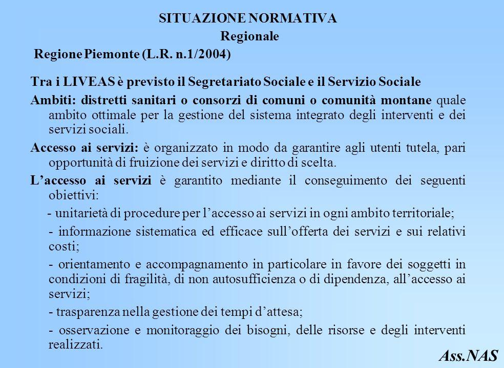 SITUAZIONE NORMATIVA Regionale Regione Piemonte (L.R.