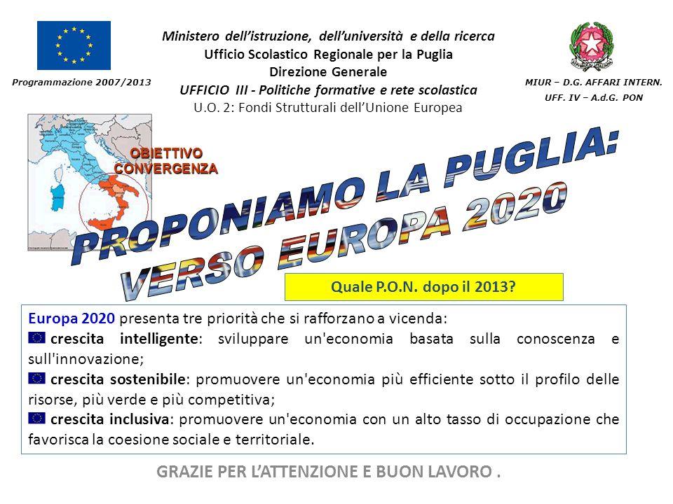 Ministero dellistruzione, delluniversità e della ricerca Ufficio Scolastico Regionale per la Puglia Direzione Generale UFFICIO III - Politiche formative e rete scolastica U.O.