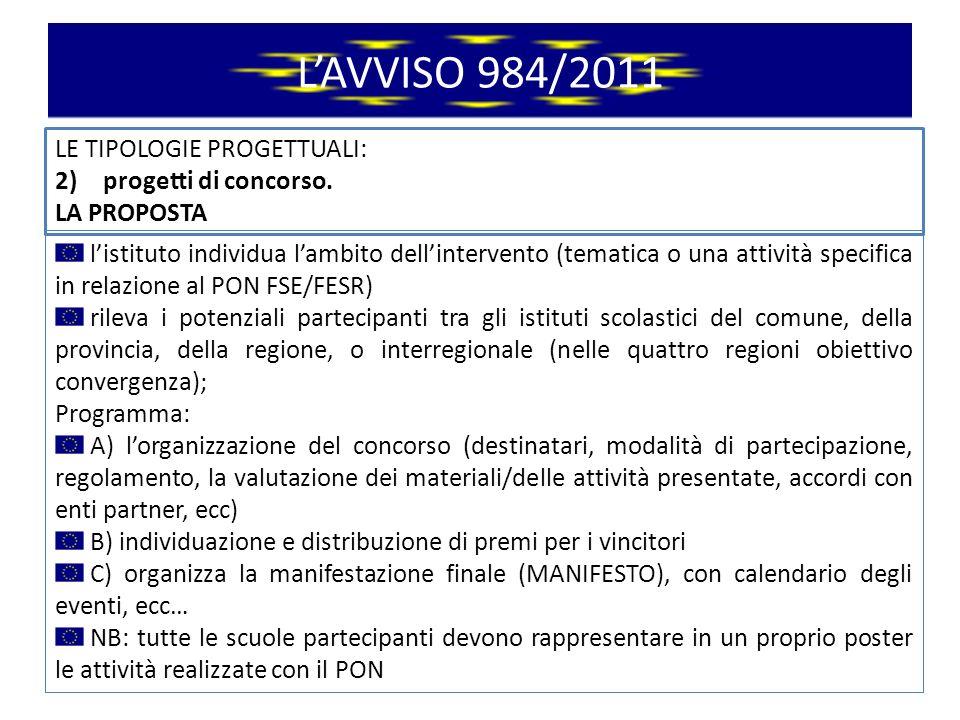 LAVVISO 984/2011 LE TIPOLOGIE PROGETTUALI: 3) progetti che prevedono lideazione e luso di strumenti innovativi.