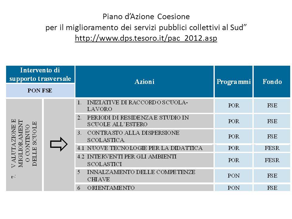 Piano dAzione Coesione per il miglioramento dei servizi pubblici collettivi al Sud http://www.dps.tesoro.it/pac_2012.asp