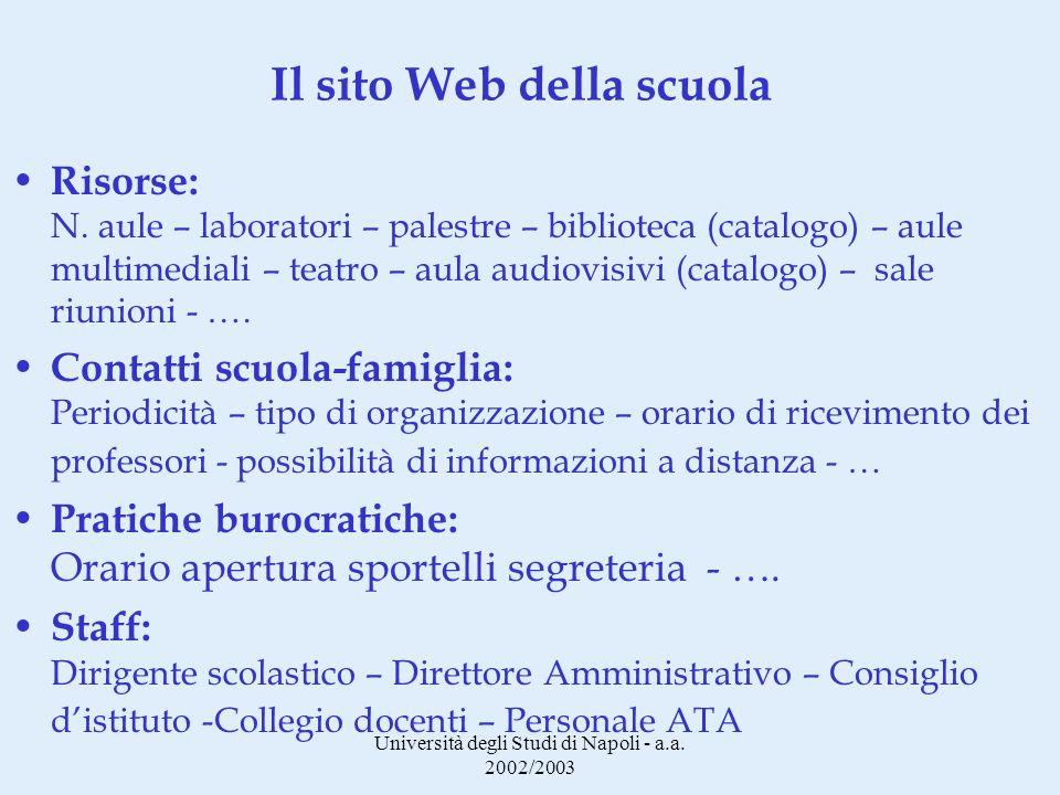 Università degli Studi di Napoli - a.a. 2002/2003 Il sito Web della scuola Risorse: N.