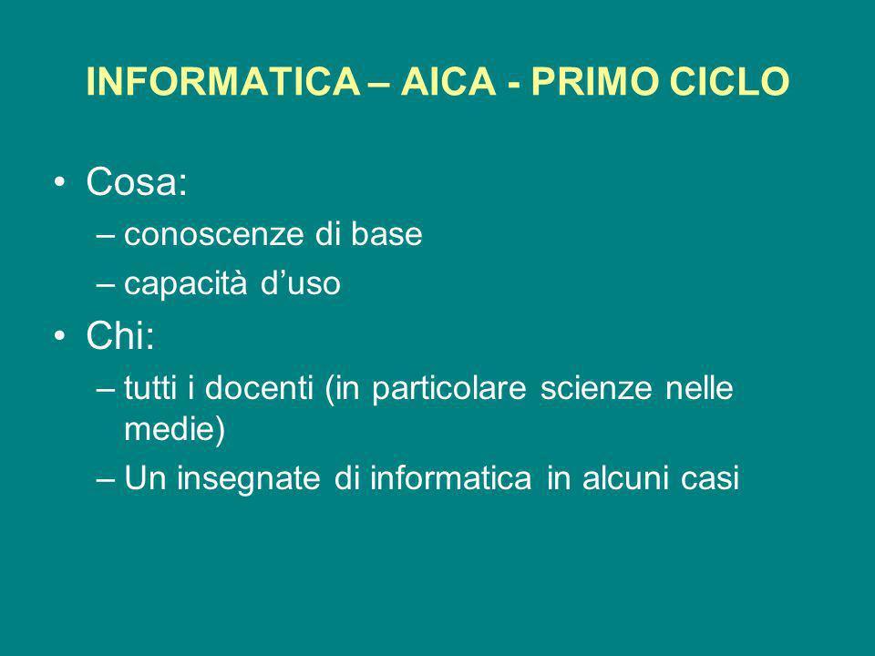 INFORMATICA – AICA - PRIMO CICLO Cosa: –conoscenze di base –capacità duso Chi: –tutti i docenti (in particolare scienze nelle medie) –Un insegnate di informatica in alcuni casi