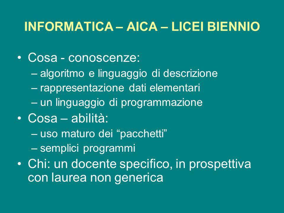 INFORMATICA – AICA – LICEI BIENNIO Cosa - conoscenze: –algoritmo e linguaggio di descrizione –rappresentazione dati elementari –un linguaggio di programmazione Cosa – abilità: –uso maturo dei pacchetti –semplici programmi Chi: un docente specifico, in prospettiva con laurea non generica