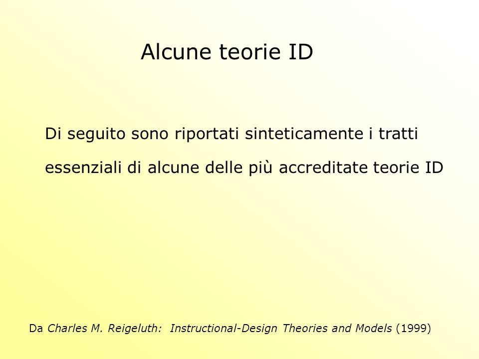 Alcune teorie ID Da Charles M.