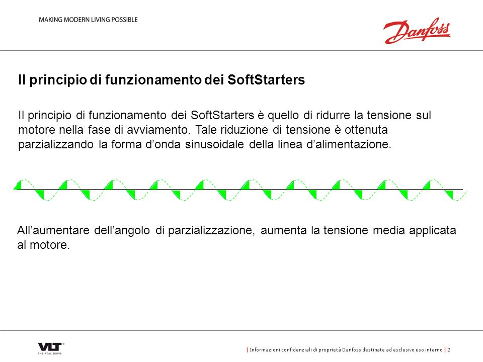 | Informazioni confidenziali di proprietà Danfoss destinate ad esclusivo uso interno | 2 Il principio di funzionamento dei SoftStarters è quello di ri