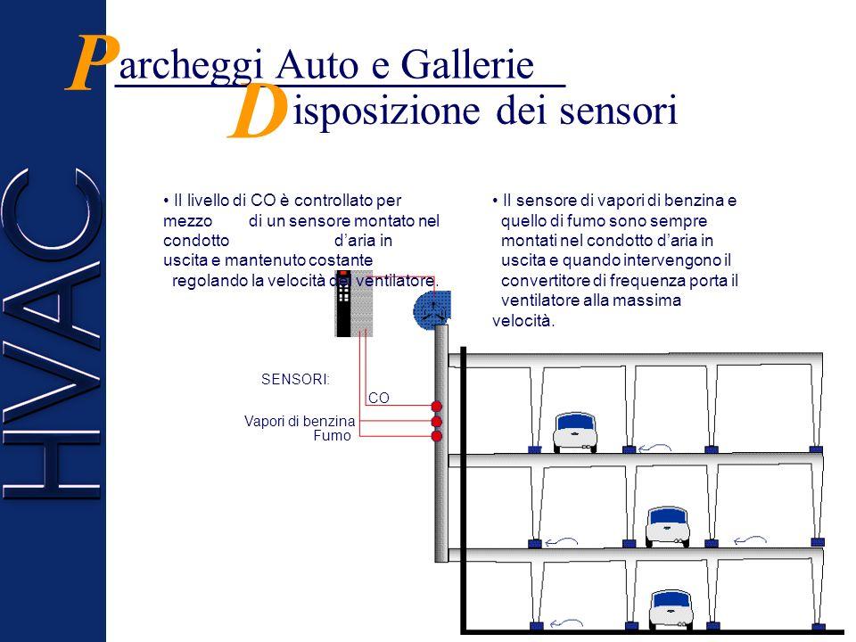 archeggi Auto e Gallerie P I parcheggi auto e le gallerie usano ventilatori per assicurare un giusto livello di eliminazione dei gas combusti Il convertitore di frequenza controlla per mezzo di sensori il livello di CO/CO 2, di vapore, di benzina e di fumo nellaria e regola la velocità del ventilatore Quando il traffico ed il livello di CO/CO 2 diminuiscono il ventilatore può essere sollecitato senza sacrificare la qualità dellaria e la sicurezza.