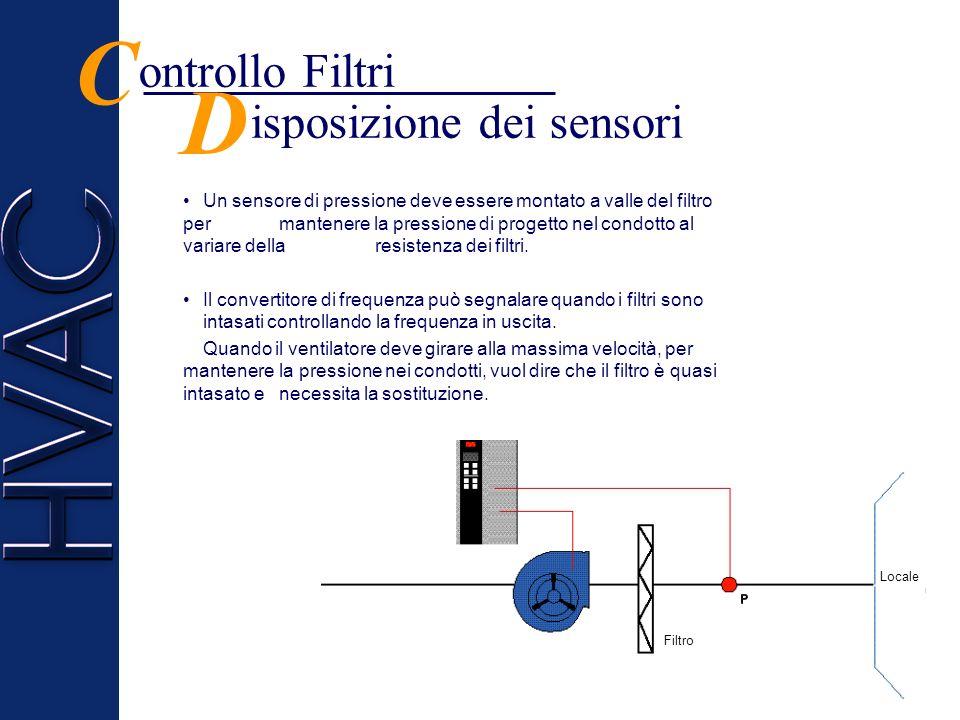 ontrollo Filtri C Gli impianti di ventilazione muovono un flusso daria attraverso un filtro prima di iniettarlo in ambiente. Il convertitore di freque