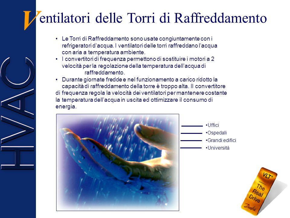 A pplicazioni pratiche I mpianti di condizionamento Danfoss s.r.l. C.so Tazzoli, 221 10137 Torino Tel.: 011 3000511 Fax: 011 3000576 www.danfoss.it Mi