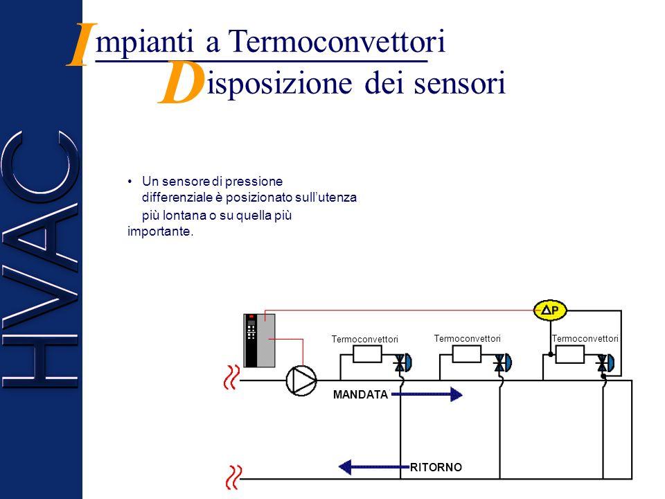 mpianti a Termoconvettori I Gli impianti a termoconvettori sono usati frequentemente quando è necessario un controllo individuale della temperatura di