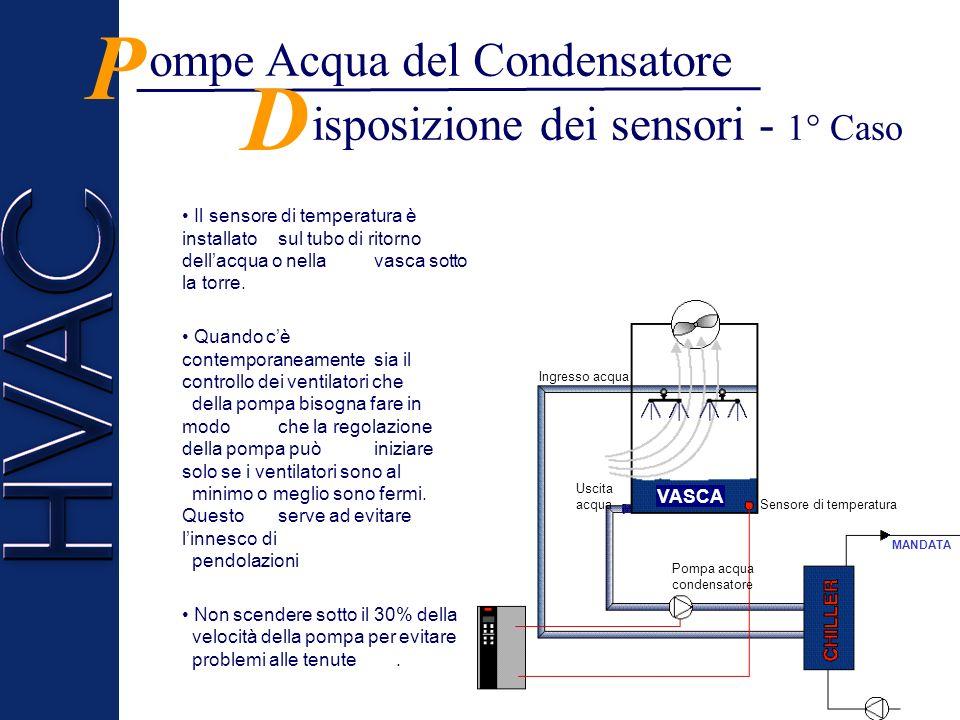 ompe Acqua del Condensatore - 1° Caso P Le pompe del condensatore fanno circolare acqua dal refrigeratore alla torre evaporativa per raffreddarla. Il