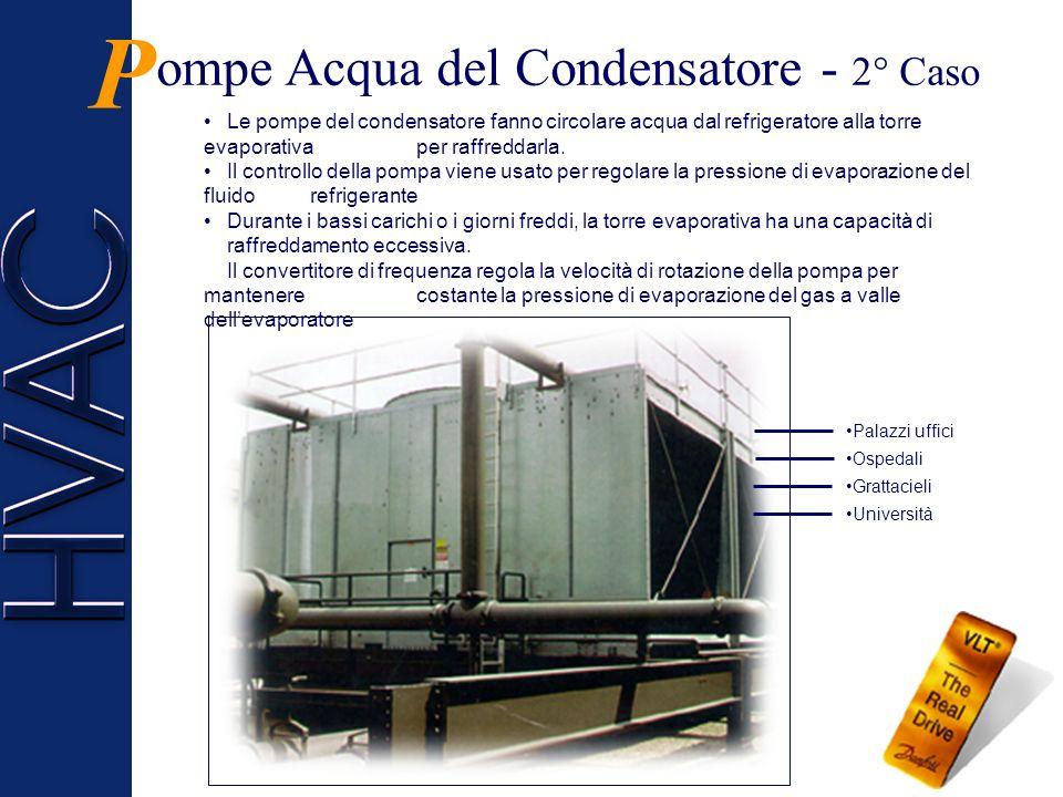 antaggi - 1° Caso V Sensibile risparmio energetico Migliore controllo dellimpianto Ottimizzazione del funzionamento dellimpianto di refrigerazione Reg
