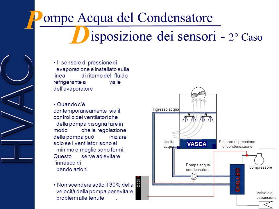 ompe Acqua del Condensatore - 2° Caso P Le pompe del condensatore fanno circolare acqua dal refrigeratore alla torre evaporativa per raffreddarla.