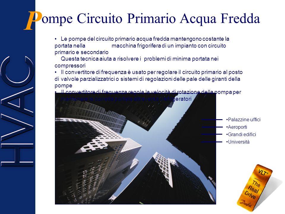 antaggi - 2° Caso V Sensibile risparmio energetico Migliore controllo dellimpianto Ottimizzazione del funzionamento dellimpianto di refrigerazione Reg