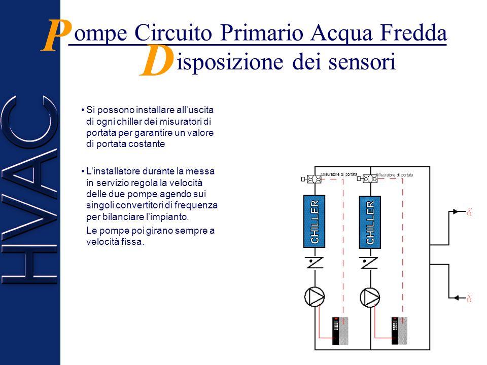 ompe Circuito Primario Acqua Fredda P Le pompe del circuito primario acqua fredda mantengono costante la portata nella macchina frigorifera di un impi