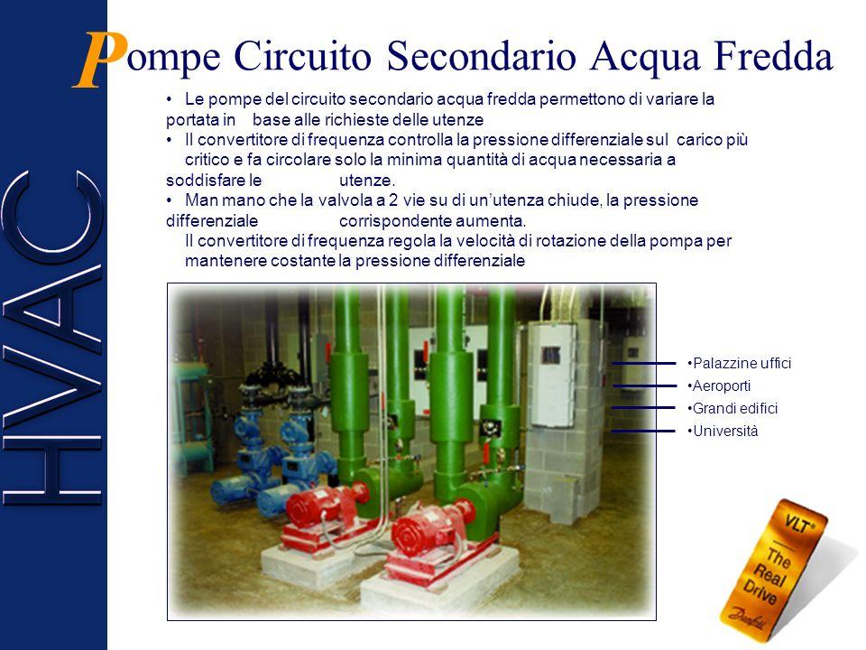 antaggi P V ompe Circuito Primario Acqua Fredda Elimina sprechi di energia dovuti a sovradimensionamento delle pompe Eliminazione delle valvole di bil