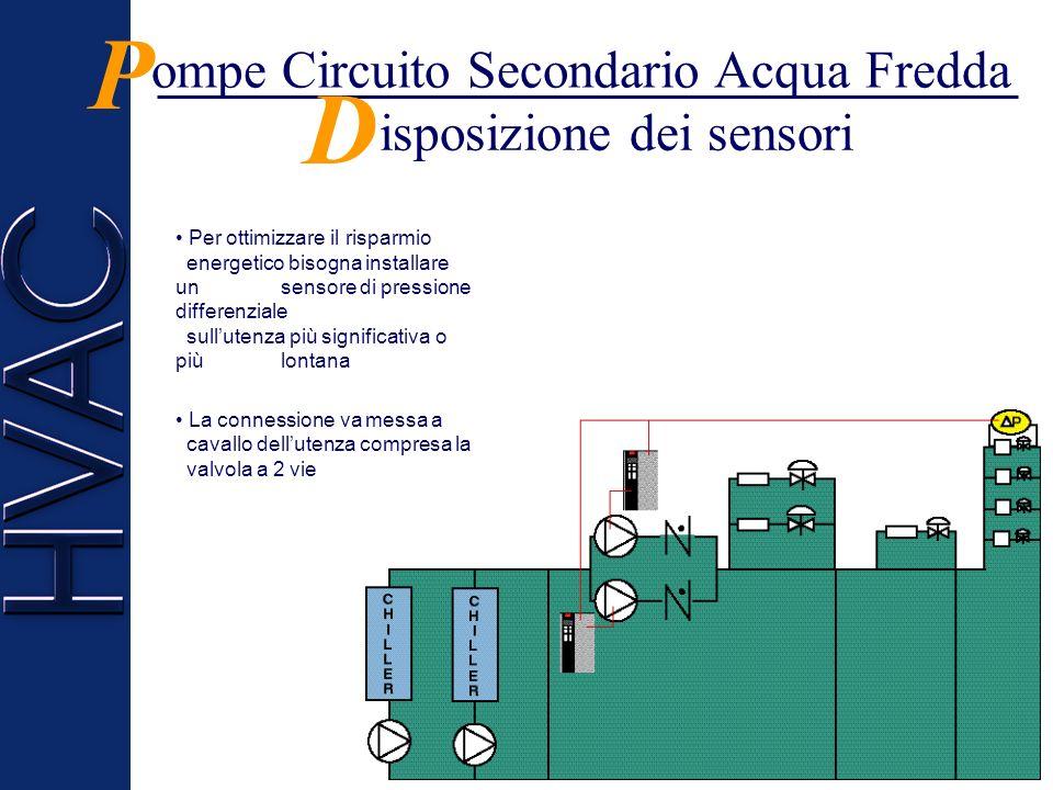 P Le pompe del circuito secondario acqua fredda permettono di variare la portata in base alle richieste delle utenze Il convertitore di frequenza cont