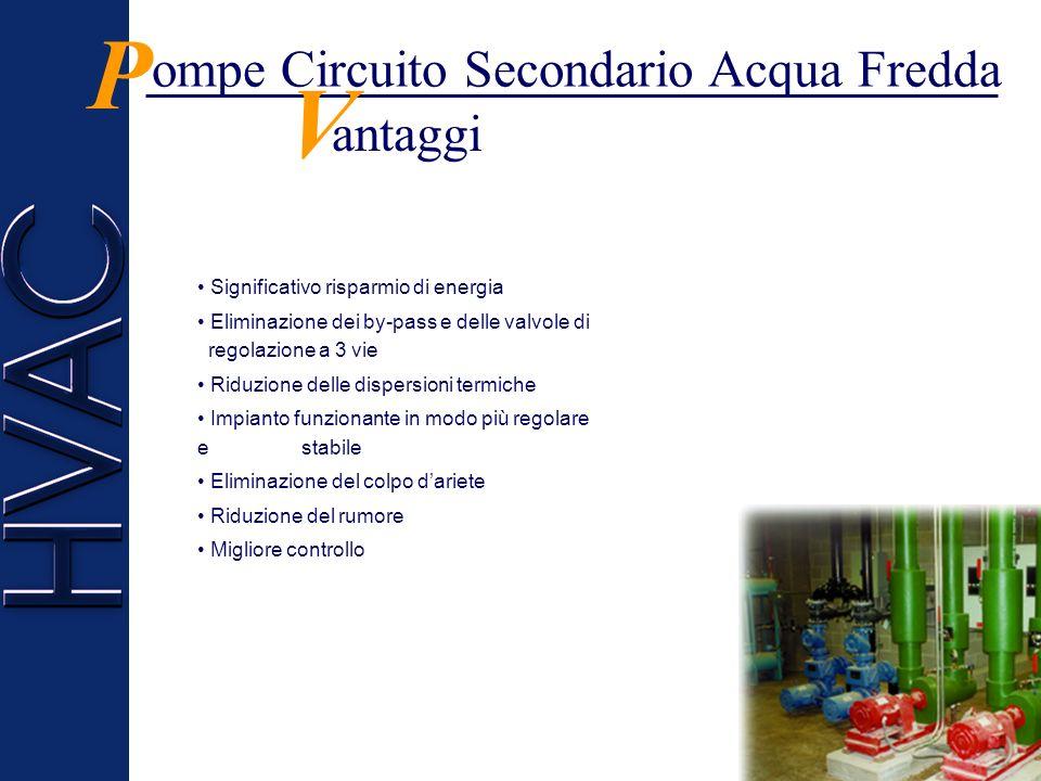 isposizione dei sensori D P ompe Circuito Secondario Acqua Fredda Per ottimizzare il risparmio energetico bisogna installare un sensore di pressione d